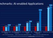 Nuevos procesadores Intel Core 11 Tiger Lake: una auténtica revolución 55