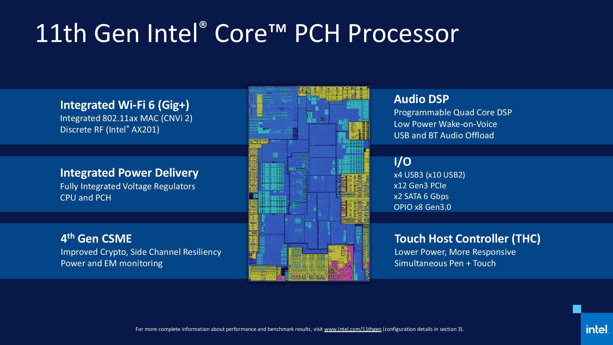 Nuevos procesadores Intel Core 11 Tiger Lake: una auténtica revolución 75