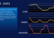 Nuevos procesadores Intel Core 11 Tiger Lake: una auténtica revolución 42