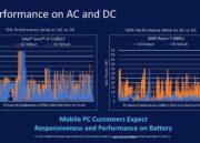 Nuevos procesadores Intel Core 11 Tiger Lake: una auténtica revolución 40