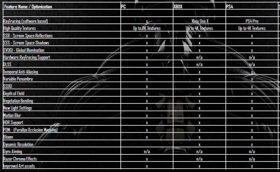 mejoras de Crysis Remastered