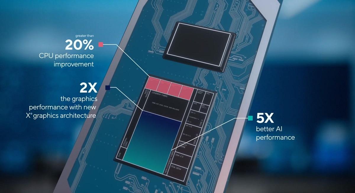 Nuevos procesadores Intel Core 11 Tiger Lake: una auténtica revolución 36