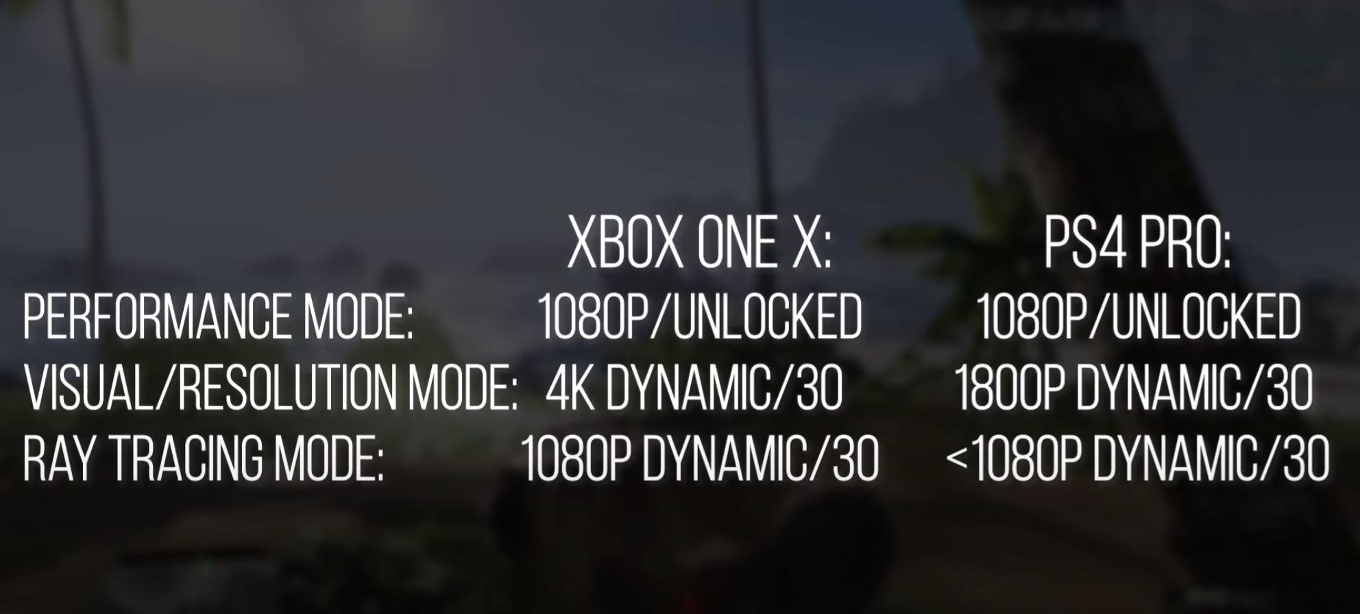 Crysis Remastered resolución