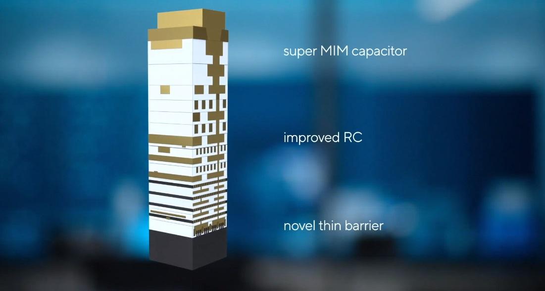 Nuevos procesadores Intel Core 11 Tiger Lake: una auténtica revolución 32