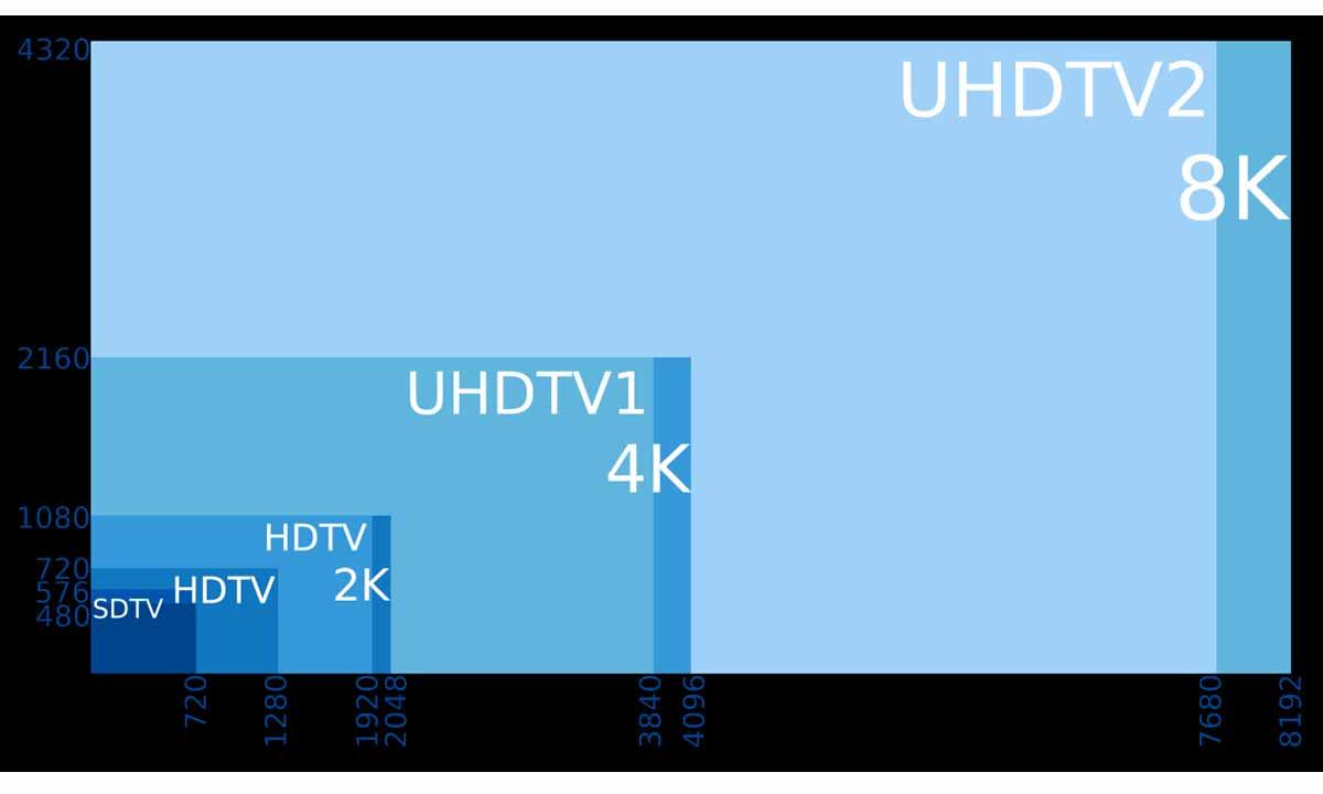 8K, una tecnología aspiracional para Phil Spencer