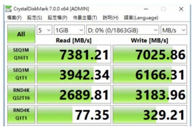 controladores para SSD