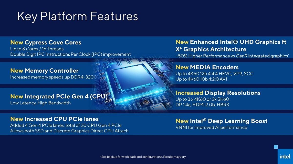 Intel Rocket Lake-S: así son los nuevos procesadores del gigante del chip 31