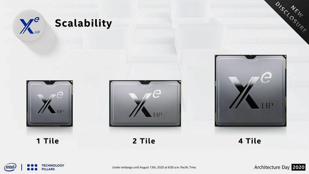 La Intel Xe DG2 podría llegar al nivel de la RTX 3070, ¿dará Intel la campanada en el sector gráfico? 29