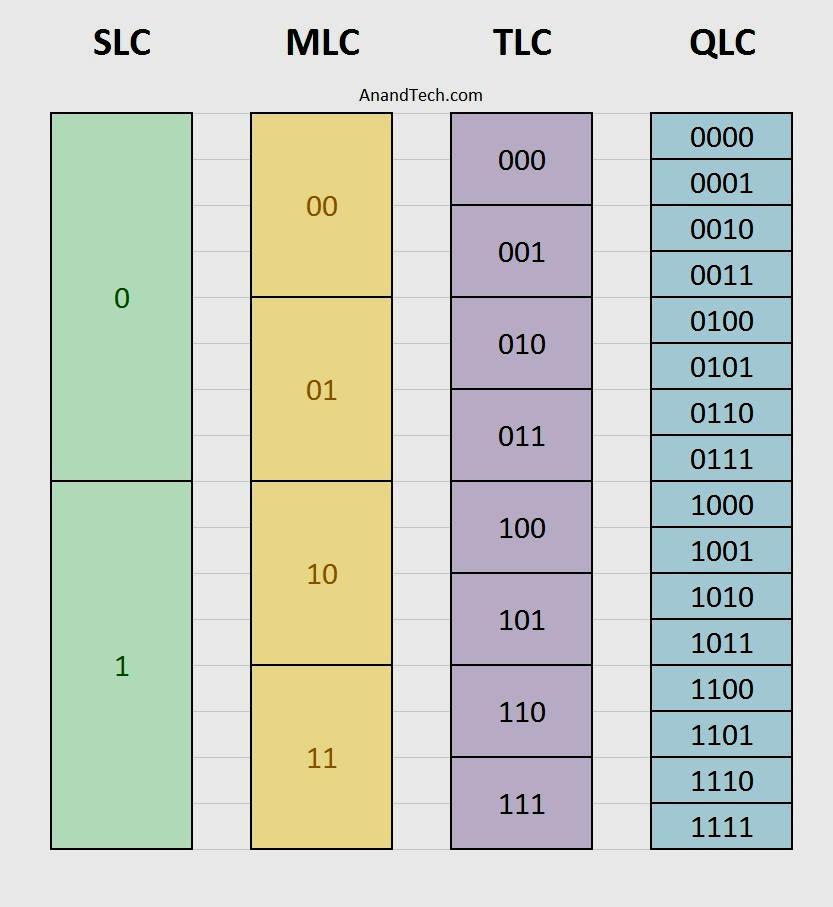 SSD Corsair MP400, análisis: la grandeza de las pequeñas cosas 31
