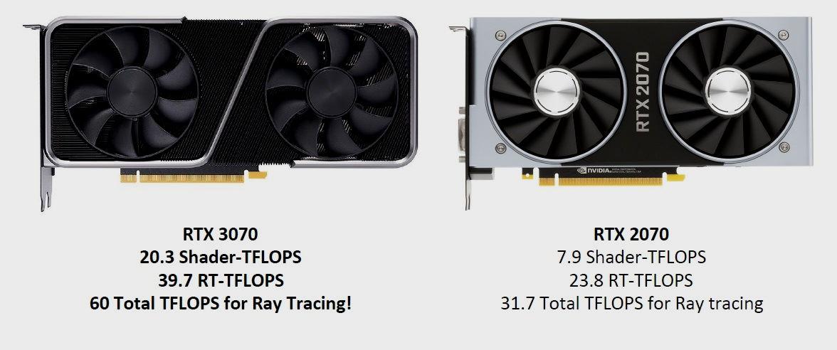 GeForce RTX 3070, análisis: un paso adelante hacia la democratización del trazado de rayos 42