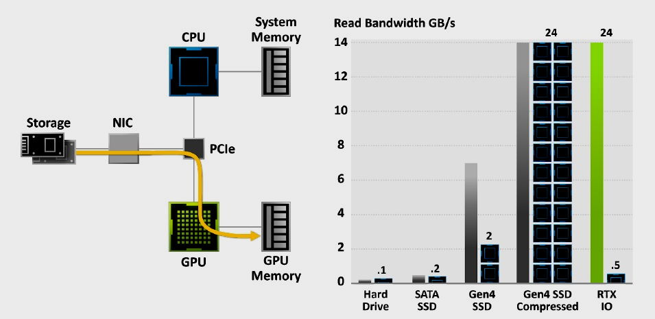 GeForce RTX 3070, análisis: un paso adelante hacia la democratización del trazado de rayos 52