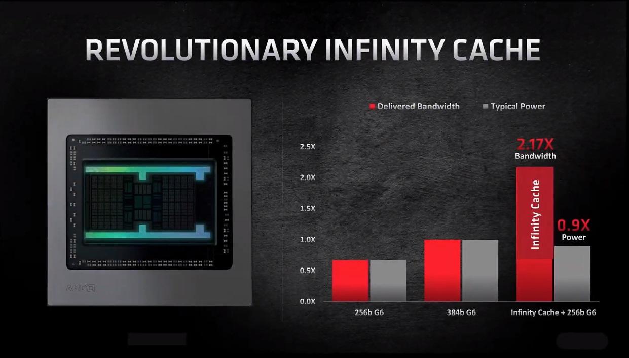 AMD Radeon RX 6900 XT, Radeon RX 6800 XT y Radeon RX 6800: especificaciones y precios 46