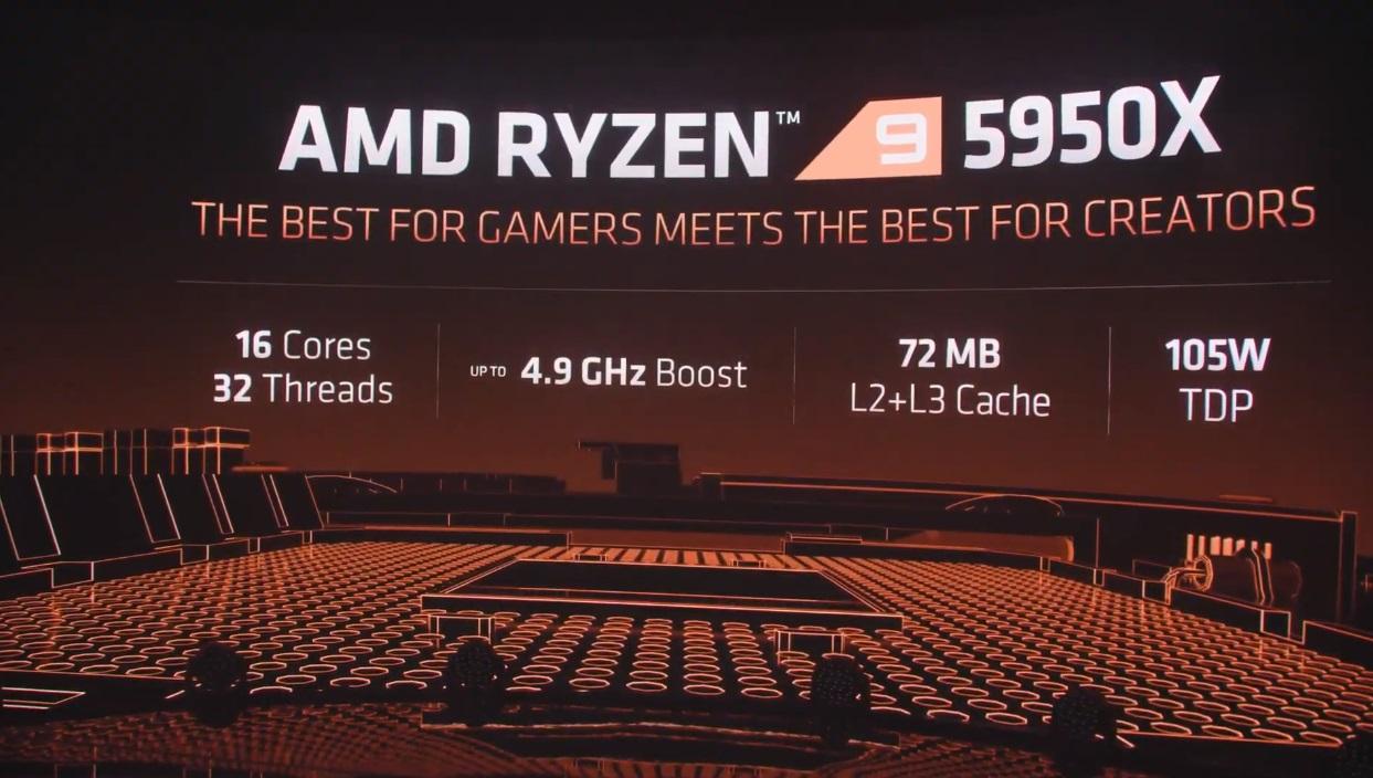 AMD presenta Zen 3 y los Ryzen 5000: un salto enorme que deja a Intel en una situación complicada 37