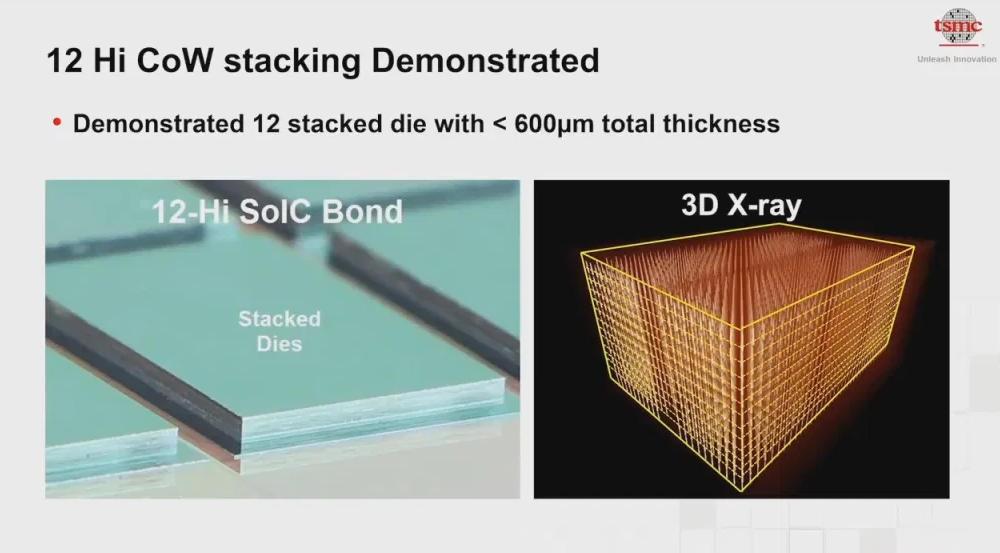 Apple A14 Bionic: el SoC móvil de mayor rendimiento bajo el microscopio 33