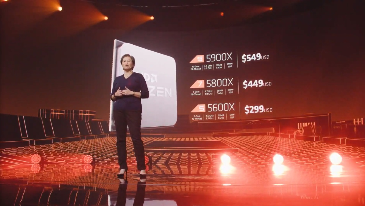 AMD presenta Zen 3 y los Ryzen 5000: un salto enorme que deja a Intel en una situación complicada 57