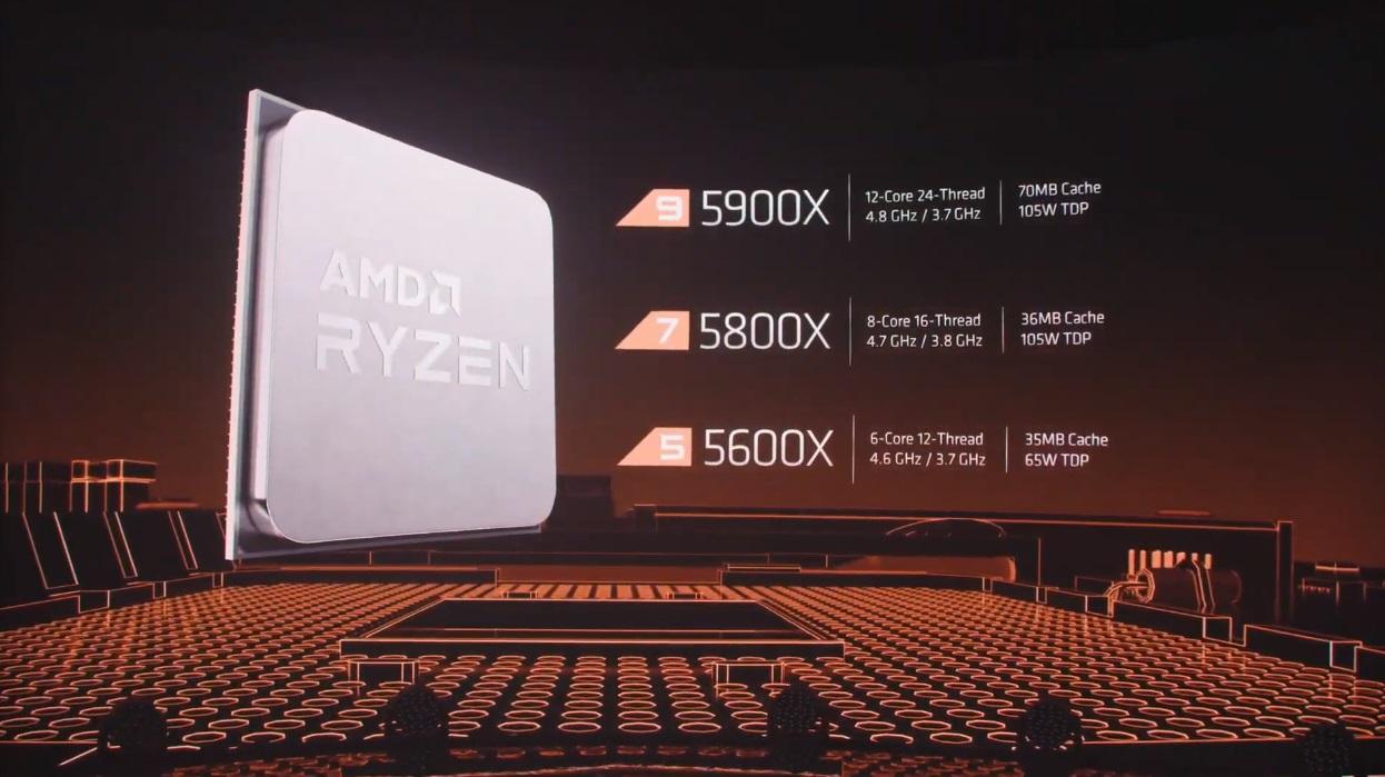 AMD presenta Zen 3 y los Ryzen 5000: un salto enorme que deja a Intel en una situación complicada 55