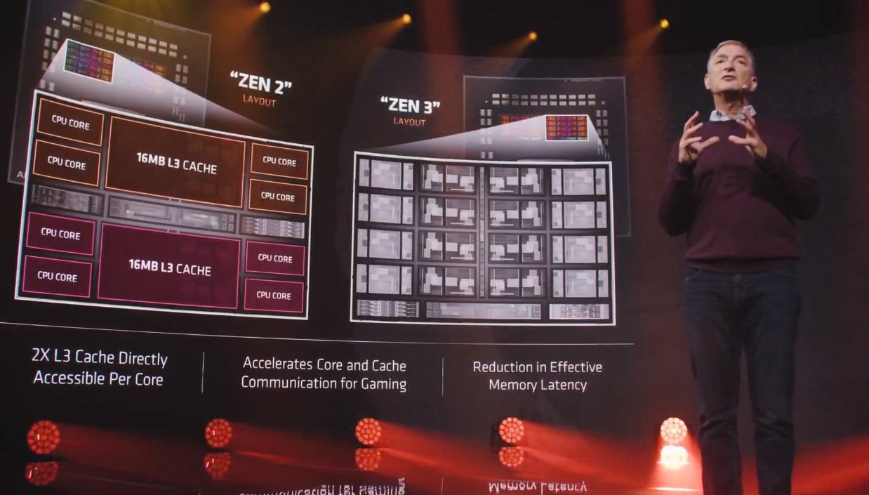 AMD presenta Zen 3 y los Ryzen 5000: un salto enorme que deja a Intel en una situación complicada 33