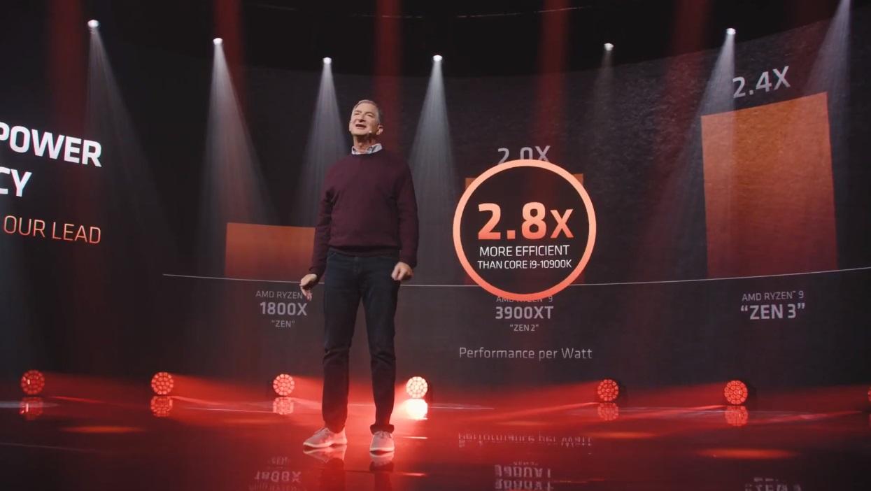 AMD presenta Zen 3 y los Ryzen 5000: un salto enorme que deja a Intel en una situación complicada 39