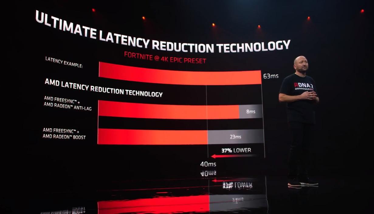 AMD Radeon RX 6900 XT, Radeon RX 6800 XT y Radeon RX 6800: especificaciones y precios 38