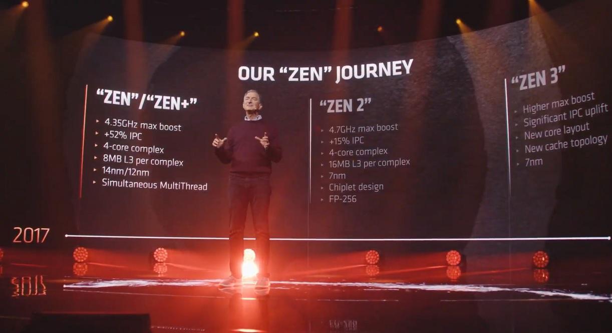 AMD presenta Zen 3 y los Ryzen 5000: un salto enorme que deja a Intel en una situación complicada 28