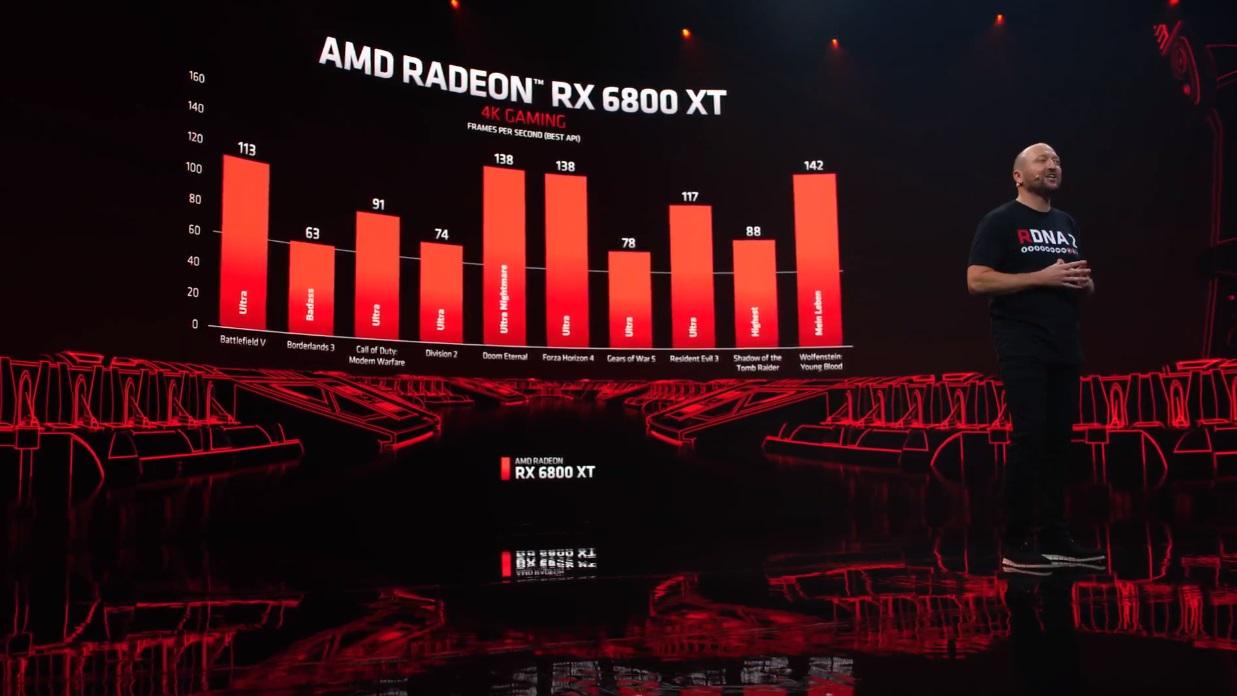 AMD Radeon RX 6900 XT, Radeon RX 6800 XT y Radeon RX 6800: especificaciones y precios 42