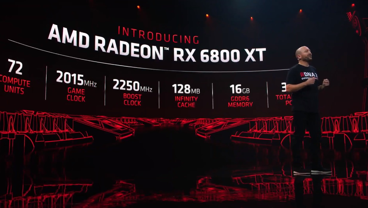 AMD Radeon RX 6900 XT, Radeon RX 6800 XT y Radeon RX 6800: especificaciones y precios 53
