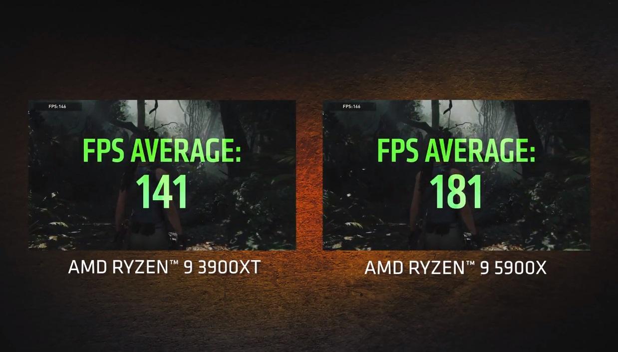 AMD presenta Zen 3 y los Ryzen 5000: un salto enorme que deja a Intel en una situación complicada 45