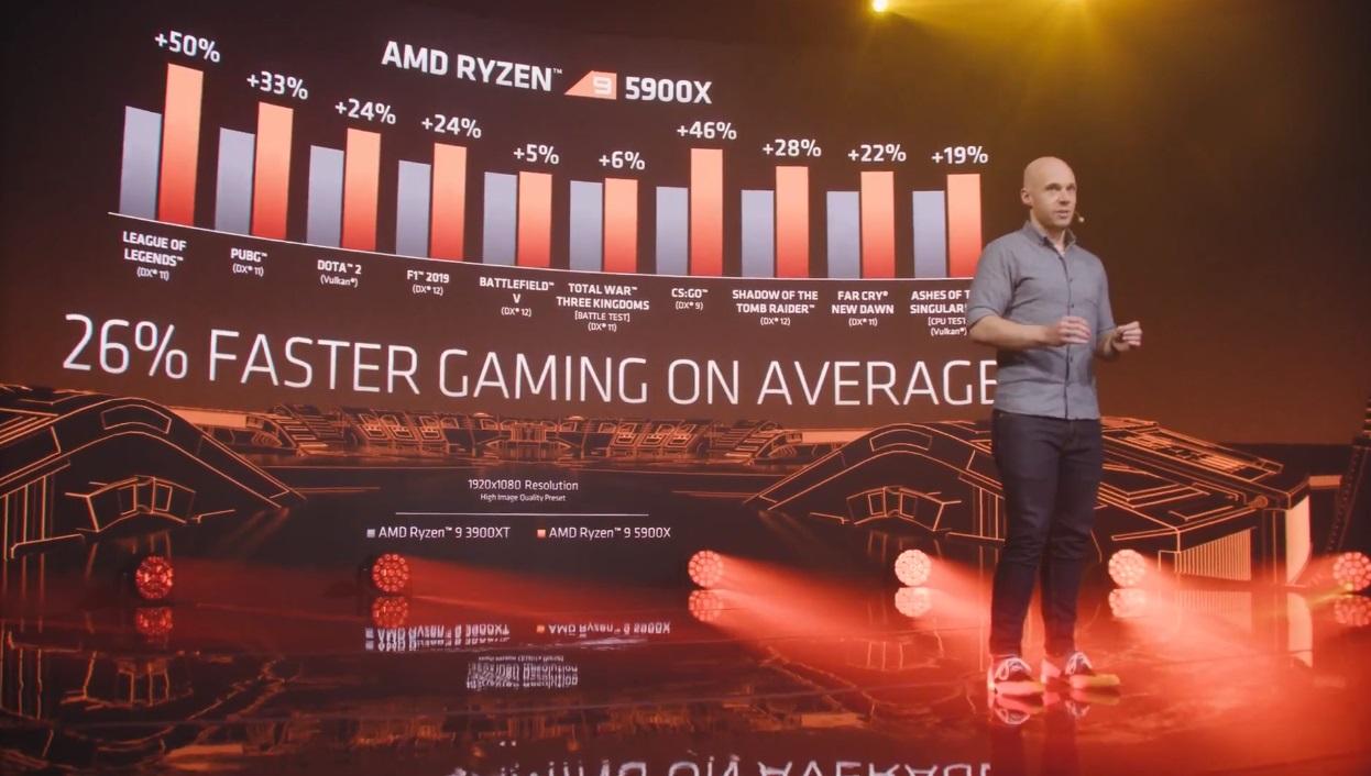 AMD presenta Zen 3 y los Ryzen 5000: un salto enorme que deja a Intel en una situación complicada 49