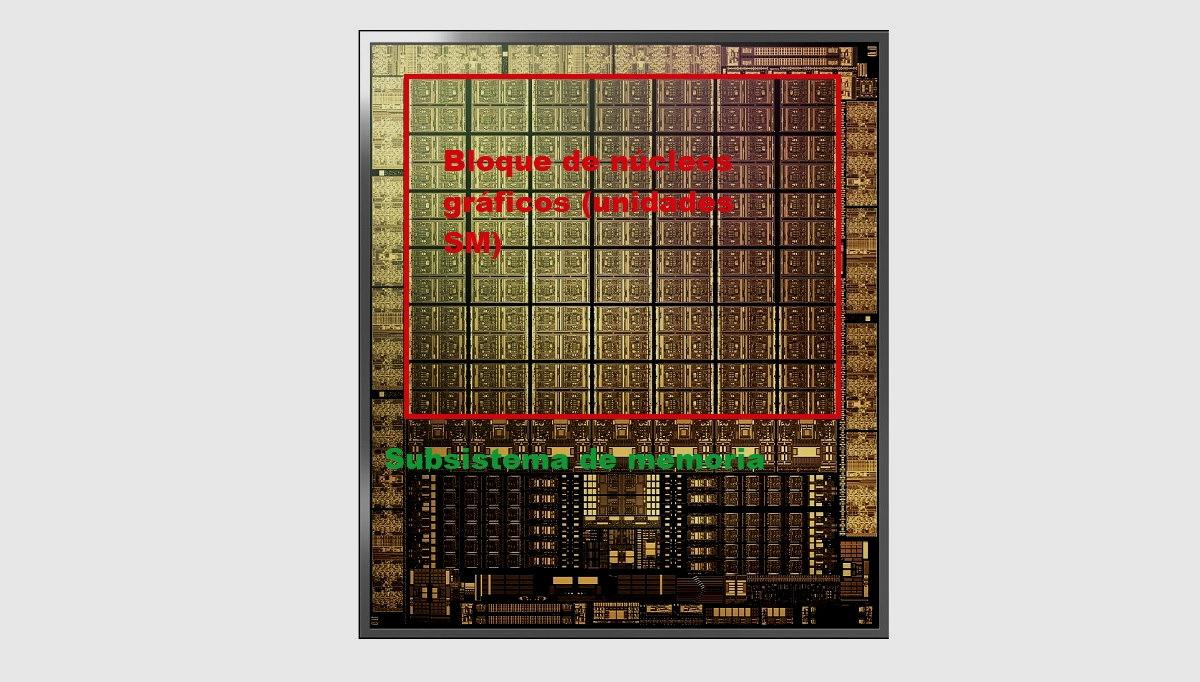 GeForce RTX 3060 Ti, análisis: una gama media con aires de gama alta 65