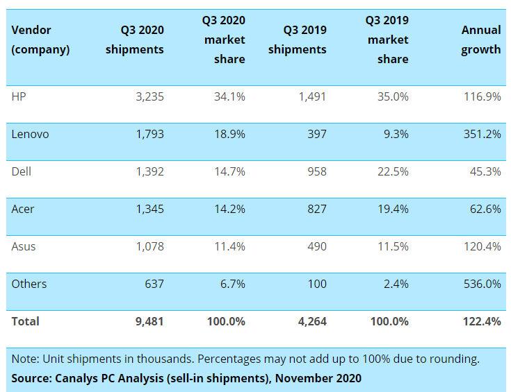 El mercado del PC crece con fuerza después de muchos años de caída 34