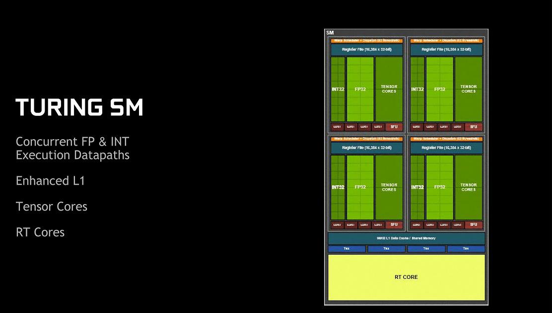 GeForce RTX 3060 Ti, análisis: una gama media con aires de gama alta 61