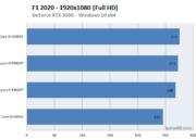 AMD lanza los Ryzen 5000 basados en Zen 3 y arrebata a Intel la corona del rendimiento 43