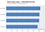 AMD lanza los Ryzen 5000 basados en Zen 3 y arrebata a Intel la corona del rendimiento 37