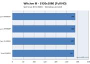 AMD lanza los Ryzen 5000 basados en Zen 3 y arrebata a Intel la corona del rendimiento 33
