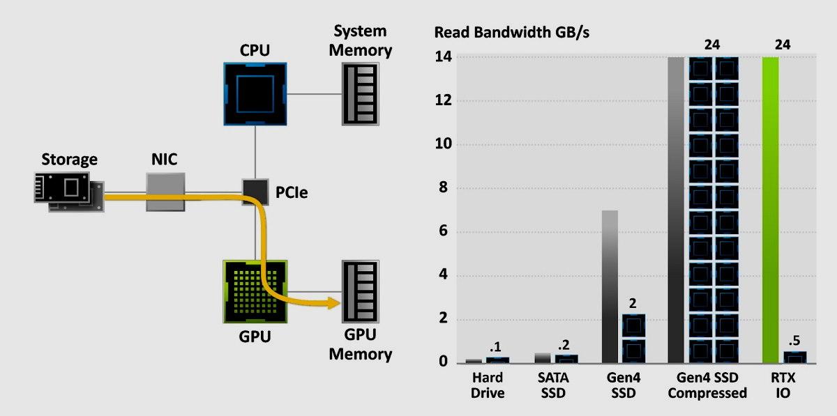 GeForce RTX 3060 Ti, análisis: una gama media con aires de gama alta 81