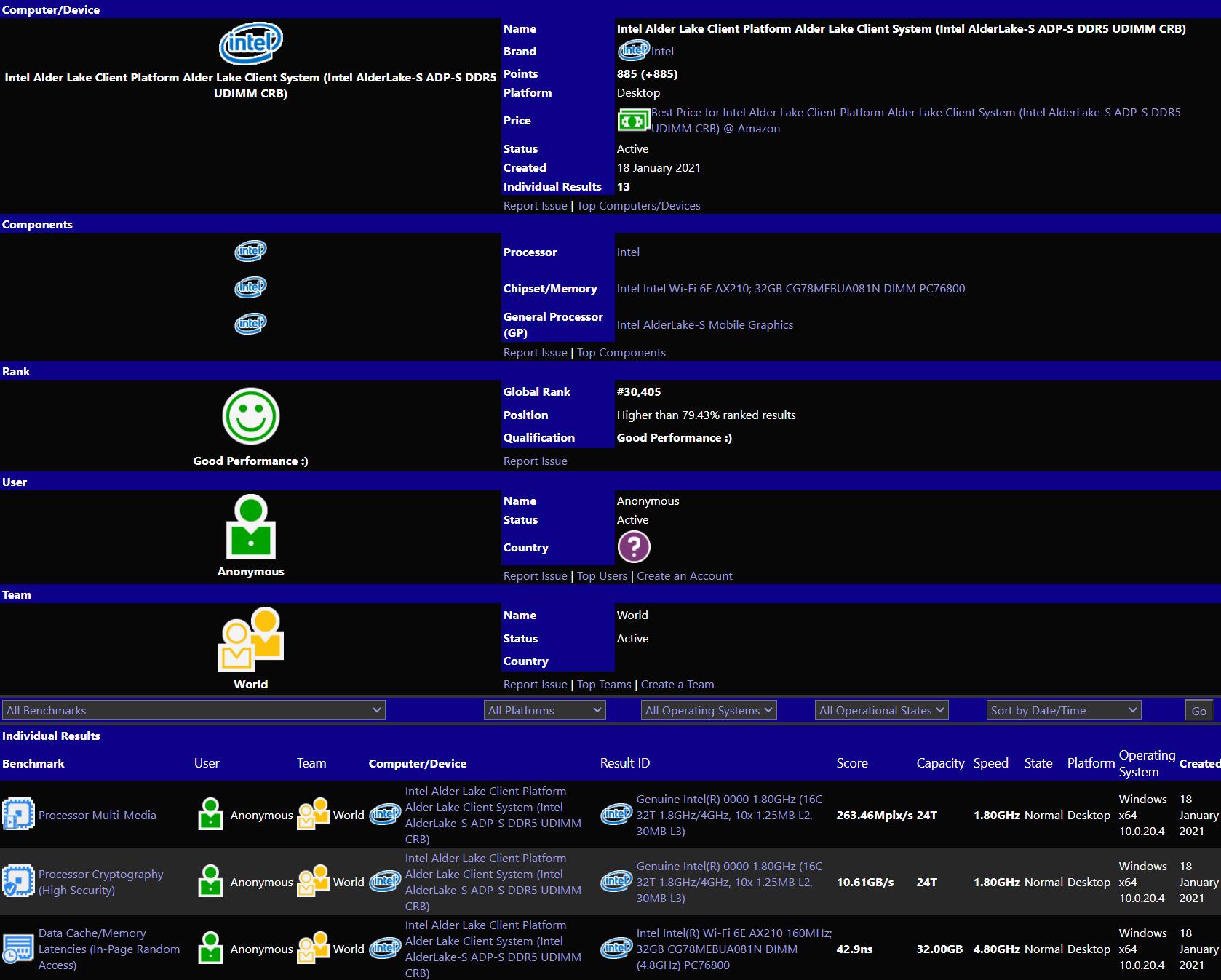 Intel Alder Lake-S SiSoftSandra