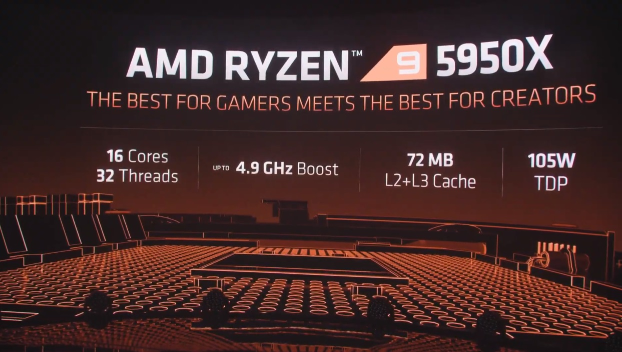 AMD Ryzen 3, Ryzen 5, Ryzen 7 y Ryzen 9: diferencias, claves y tipo de usuario al que se dirigen 55