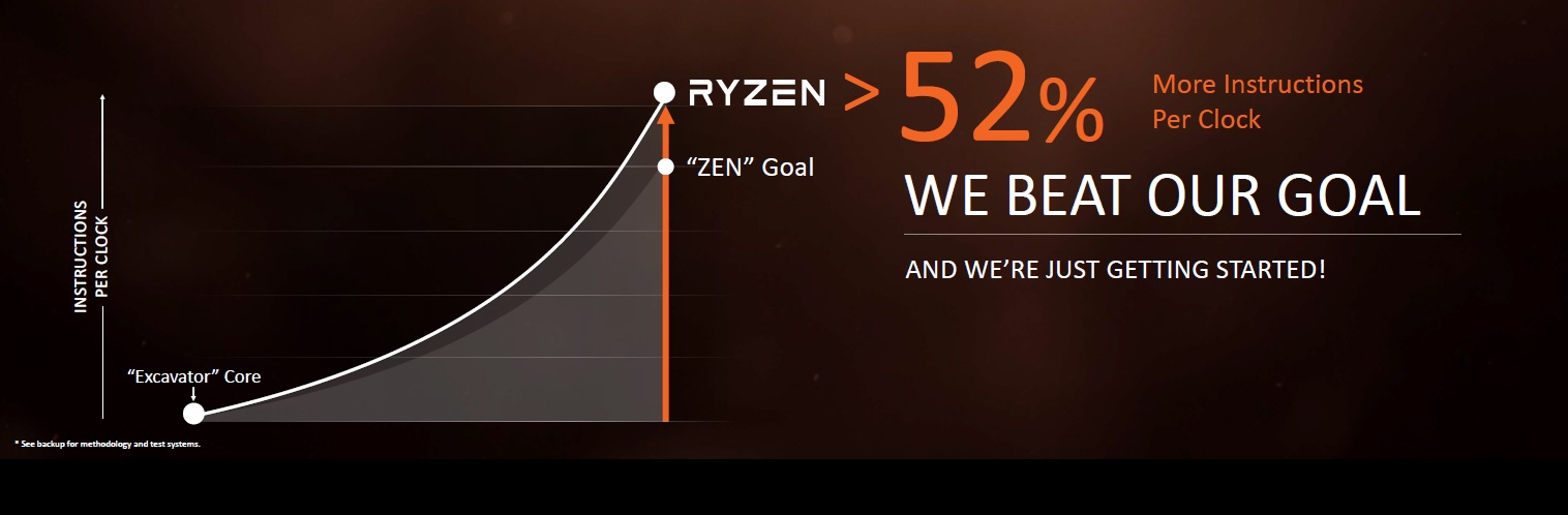 AMD Ryzen 3, Ryzen 5, Ryzen 7 y Ryzen 9: diferencias, claves y tipo de usuario al que se dirigen 43