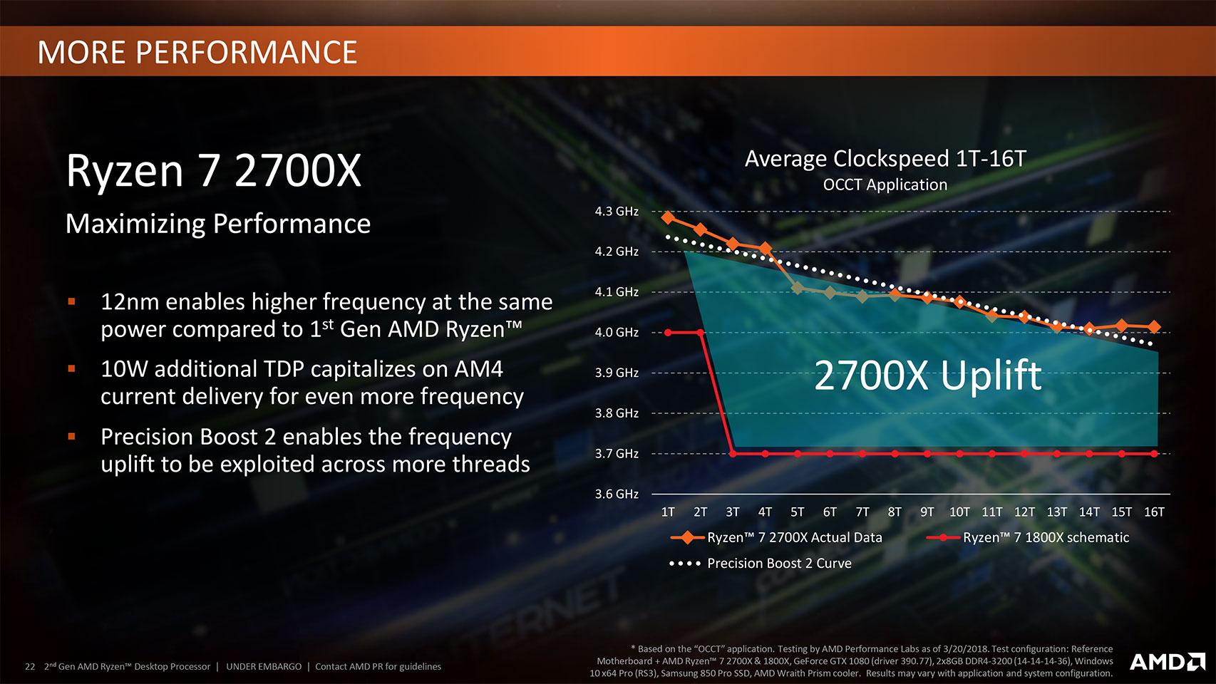 AMD Ryzen 3, Ryzen 5, Ryzen 7 y Ryzen 9: diferencias, claves y tipo de usuario al que se dirigen 51