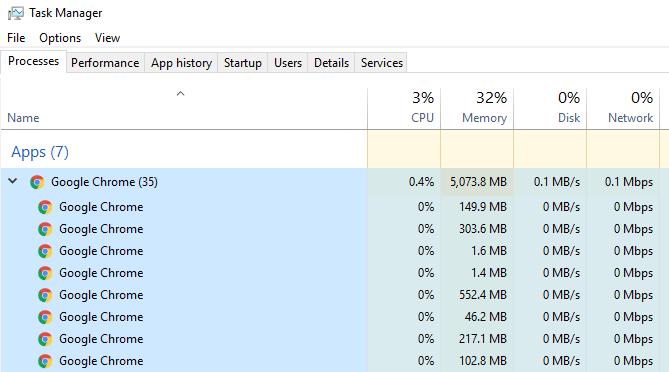 Chrome - memoria