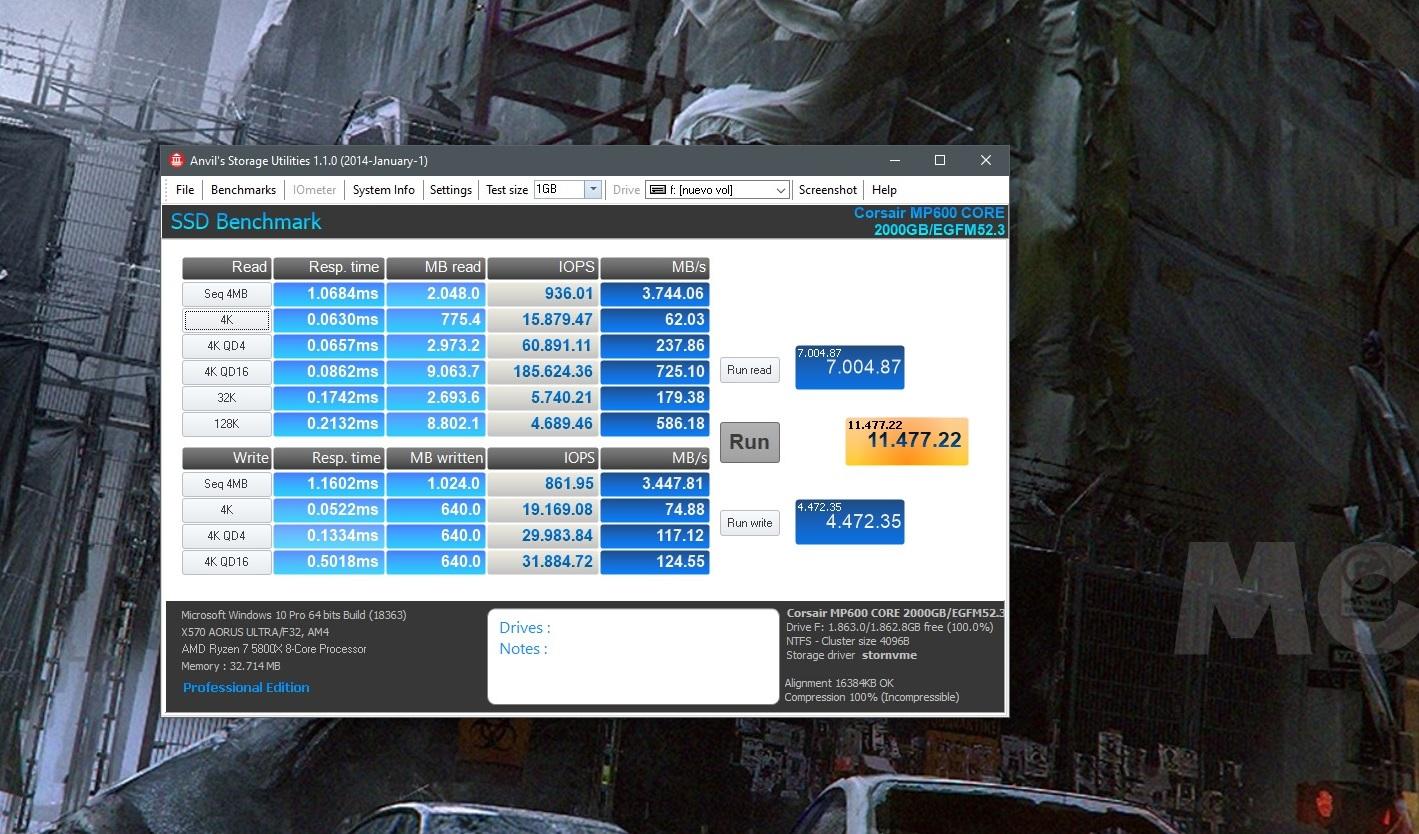 Corsair MP600 Core rendimiento