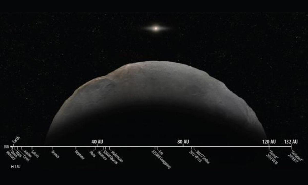 Farfarout objeto más distante del Sistema Solar