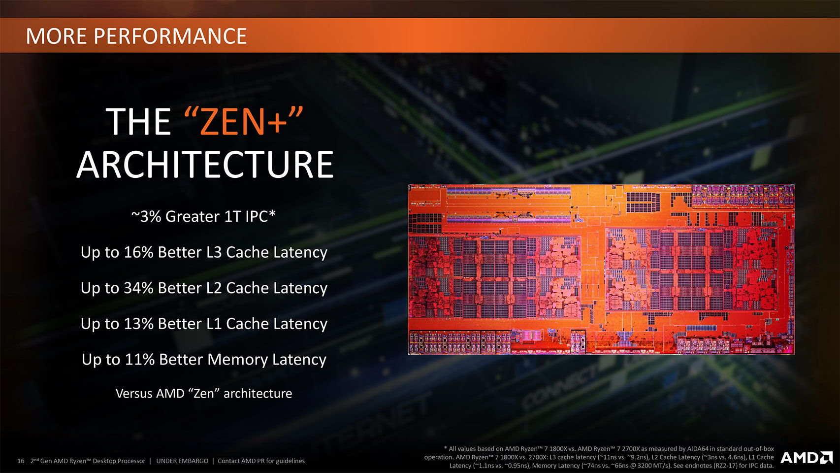 Cinco grandes logros que ha conseguido AMD con los procesadores Ryzen 36
