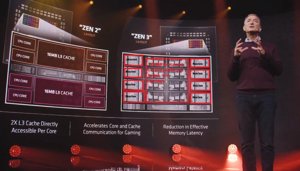 Ryzen 7 5800X frente a Ryzen 7 1800X: pasado y presente de AMD 33
