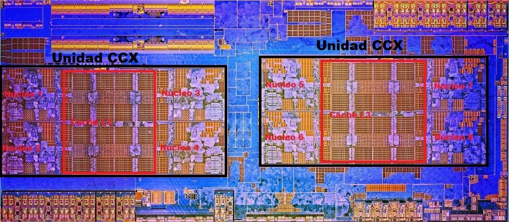 Ryzen 7 5800X frente a Ryzen 7 1800X: pasado y presente de AMD 31