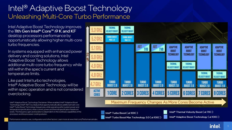 Intel Core i9 11900K, análisis: Intel afina los 14 nm para un último concierto 38