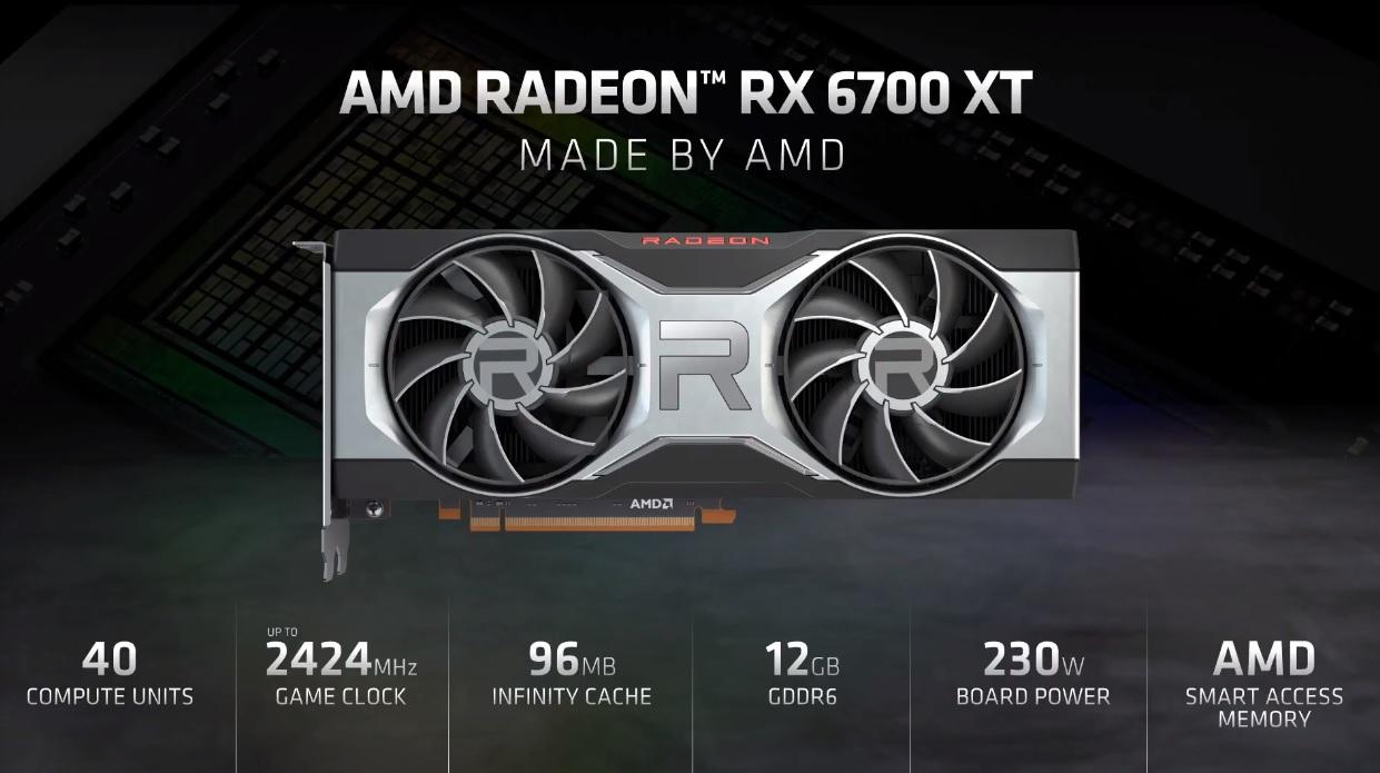 Radeon RX 6700 XT: primeras pruebas de rendimiento