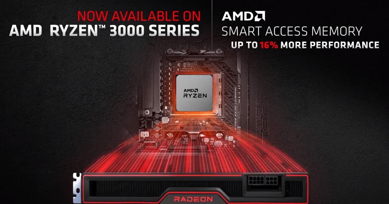 Radeon RX 6700 XT: especificaciones y precio de lo nuevo de AMD 46
