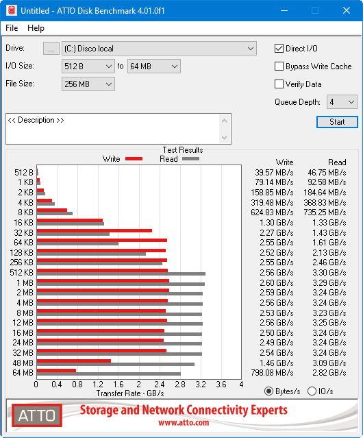 Samsung SSD 980: alto rendimiento y bajo precio para almacenamiento de consumo 47
