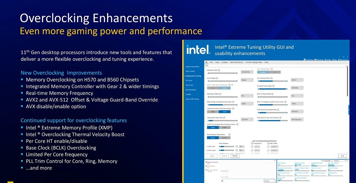 Intel Core i9 11900K, análisis: Intel afina los 14 nm para un último concierto 44
